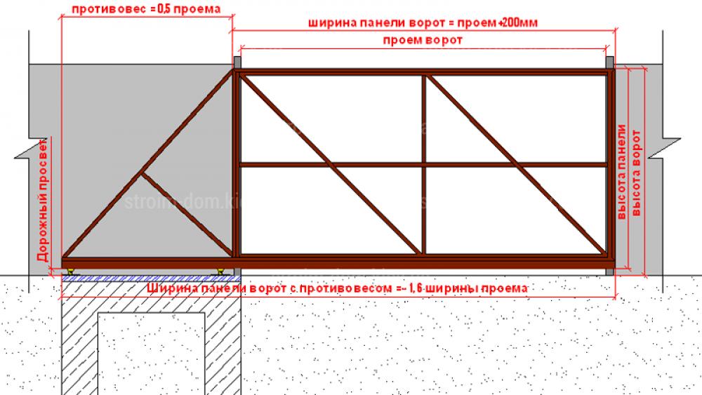 Рздвижные ворота консольные ворота в челябинске